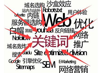 网站设计只看外观?网站SEO优化看这一篇就够了